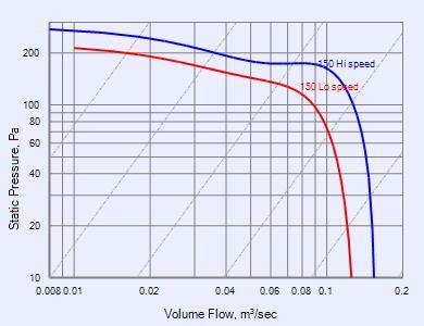 Fantech 481479 Motor Wiring Diagram. . Wiring Diagram on
