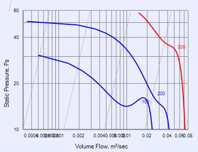 Fantech 479481 Motor Wiring Diagram. . Wiring Diagram on