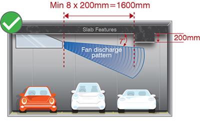 Car Park Ventilation System Design Fan Quantities Fantech