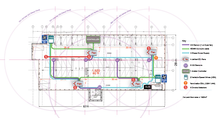 Car Park Ventilation System Design Fan Quantities Fantech